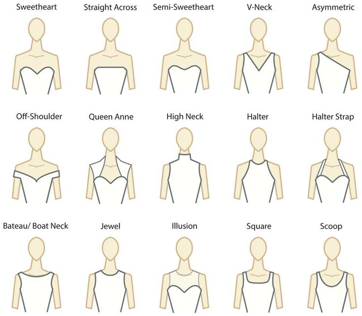 How a wedding dress neckline can ruin your look estilo moda every woman has her own characteristic facial features and body shape and when it comes to choosing an outfit its the neckline that is likely to make all junglespirit Image collections